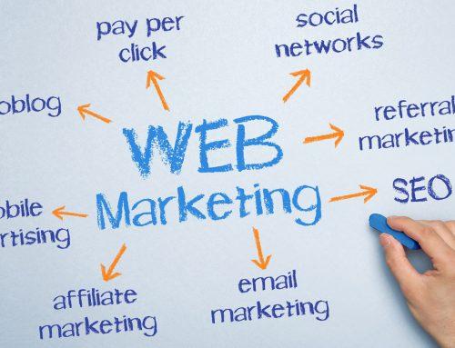 Ecco come l'agenzia di web marketing può aumentare i tuoi clienti